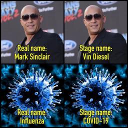 Dietro la falsa pandemia - Meme 05-02-2021