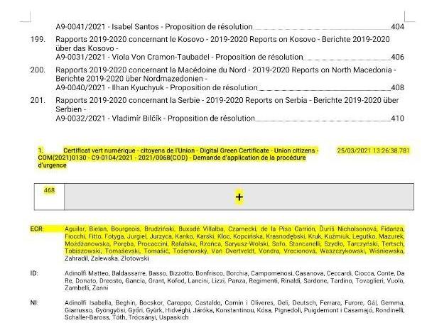 Eurodeputati Pro Passaporto Vaccinale - Zoom